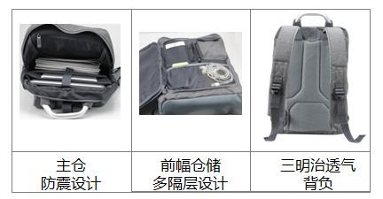 维仕蓝商务背包商务系列