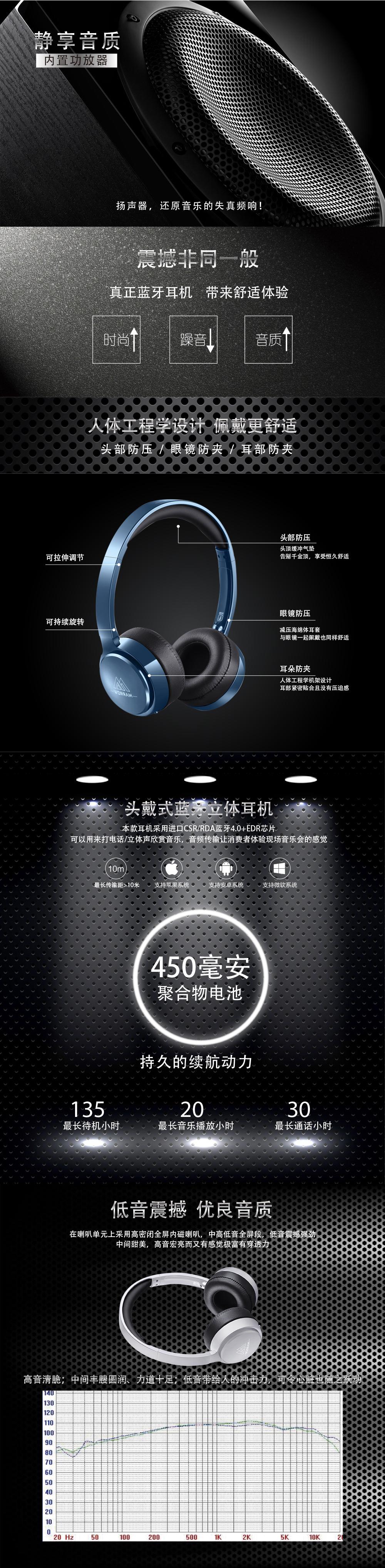 303B蓝牙耳机头戴式4.0 手机音乐无线立体声运动耳麦